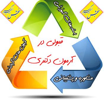 منابع آزمون دکتری الهیات فقه و مبانی حقوق اسلامی